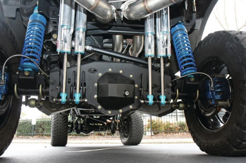 Best suspension in a car